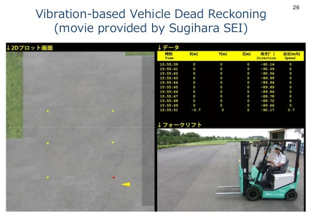 Vibration-based Vehicle Dead Reckoning (movie provided by Sugihara SEI) 26