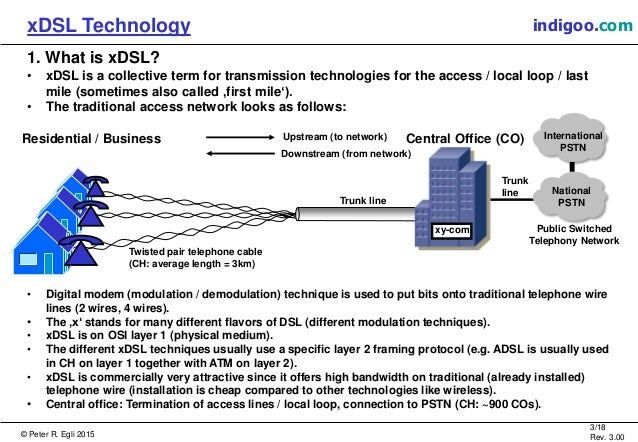 digital subscriber line technologies Digital subscriber line (dsl) technology is a modem technology that uses existing twisted-pair telephone lines to transport high-bandwidth data, such as multimedia and video, to service subscribers.