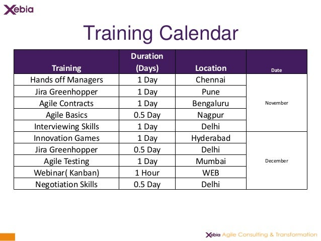 Xebia-Agile consulting and training offerings