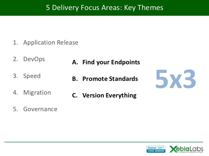 5 Delivery Focus Areas: Key Themes1. Application Release2. DevOps          A. Find your Endpoints3. Speed4. Migration     ...