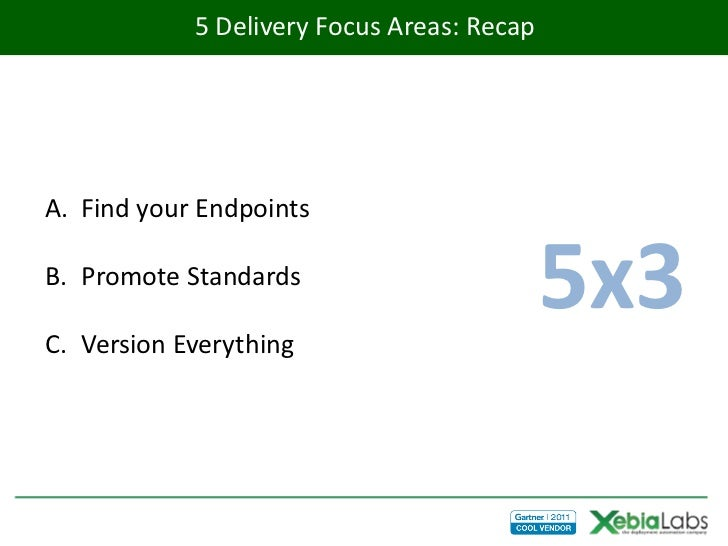 5 Delivery Focus Areas: RecapA. Find your EndpointsB. Promote StandardsC. Version Everything                              ...
