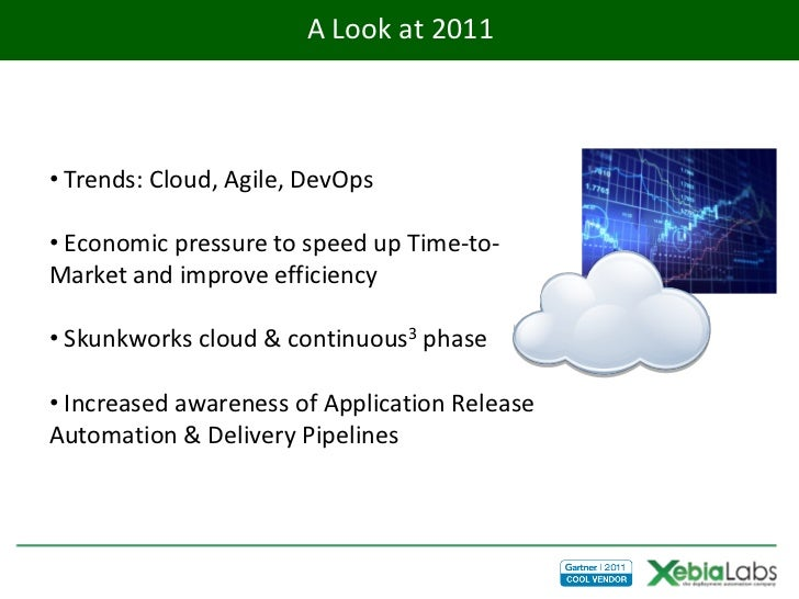 A Look at 2011• Trends: Cloud, Agile, DevOps• Economic pressure to speed up Time-to-Market and improve efficiency• Skunkwo...