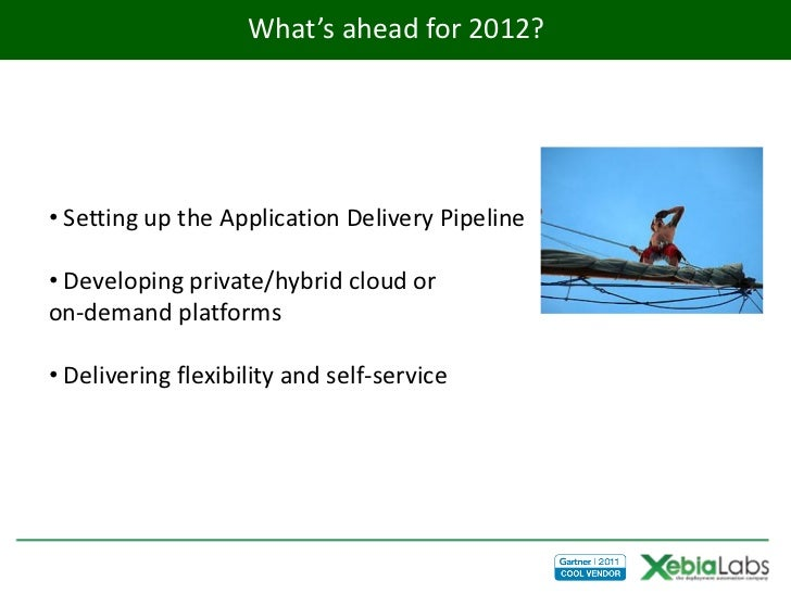 What's ahead for 2012?• Setting up the Application Delivery Pipeline• Developing private/hybrid cloud oron-demand platform...