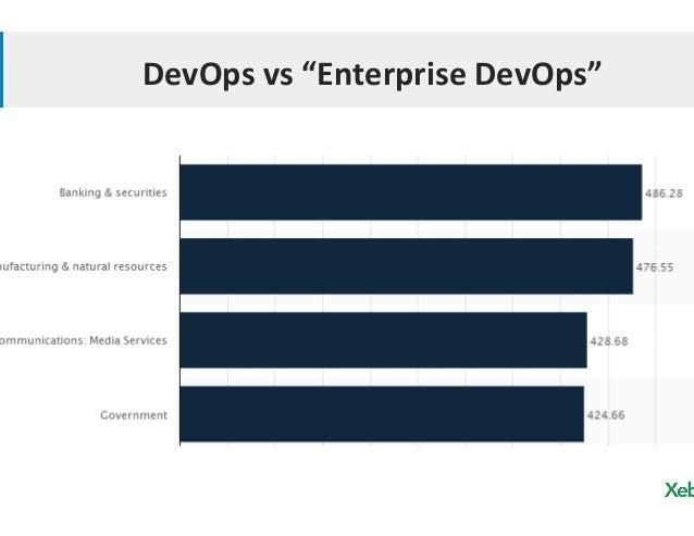 XebiaLabs Enterprise DevOps