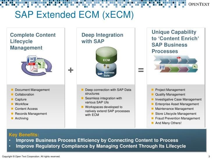 SAP Extended ECM by OpenText 10 0 - What's New?