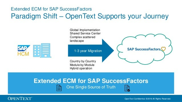 Extended ECM for SAP SuccessFactors - Digital Transformation with ECM…