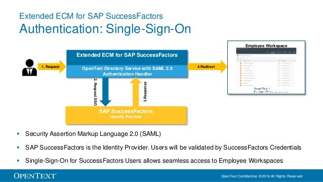Extended ECM for SAP SuccessFactors - Digital Transformation