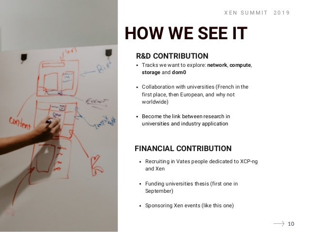 HOW WE SEE IT R&D CONTRIBUTION FINANCIAL CONTRIBUTION Tracks we want to explore: network, compute, storage and dom0 Collab...