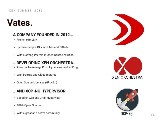Vates. A COMPANY FOUNDED IN 2012... ...DEVELOPING XEN ORCHESTRA... ...AND XCP-NG HYPERVISOR French company By three people...