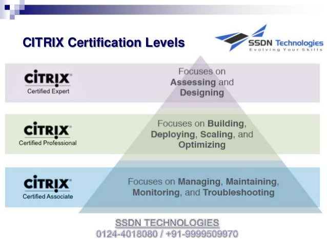 Citrix XenDesktop7 Certification and Corporate Training in Gurgaon Nc…