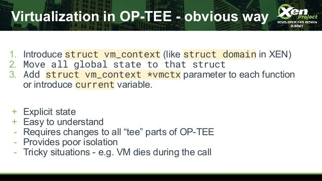 Virtualization in OP-TEE - obvious way 1. Introduce struct vm_context (like struct domain in XEN) 2. Move all global state...