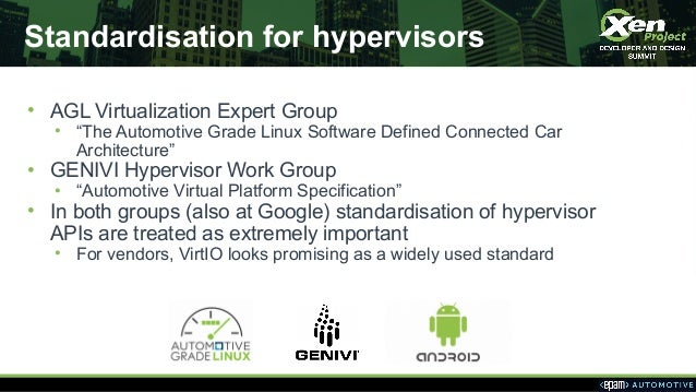 """Standardisation for hypervisors • AGL Virtualization Expert Group • """"The Automotive Grade Linux Software Defined Connected..."""