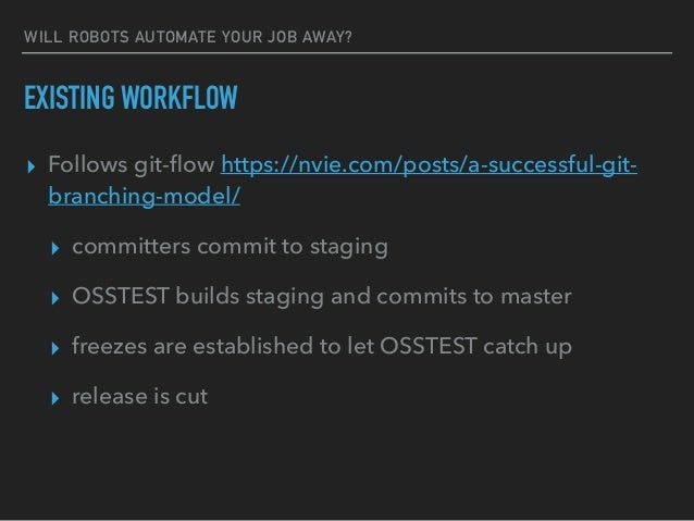 WILL ROBOTS AUTOMATE YOUR JOB AWAY? EXISTING WORKFLOW ▸ Follows git-flow https://nvie.com/posts/a-successful-git- branching...