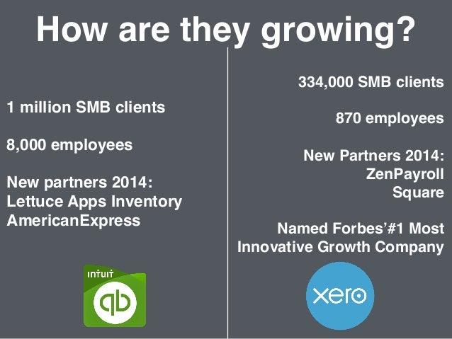 Xero vs. Quickbooks Small Business Accounting