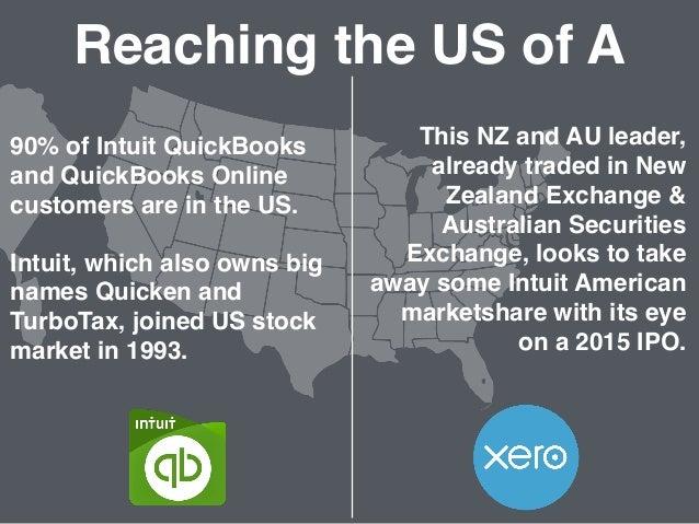 Xero vs  Quickbooks Small Business Accounting