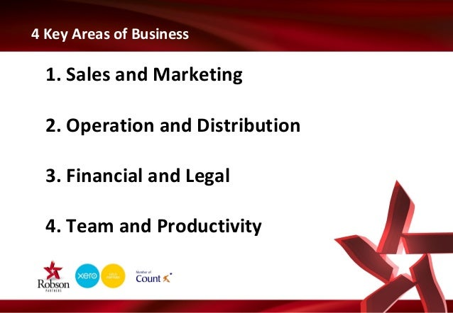 4 Key Areas of Business  1. Sales and Marketing 2. Operation and Distribution 3. Financial and Legal 4. Team and Productiv...
