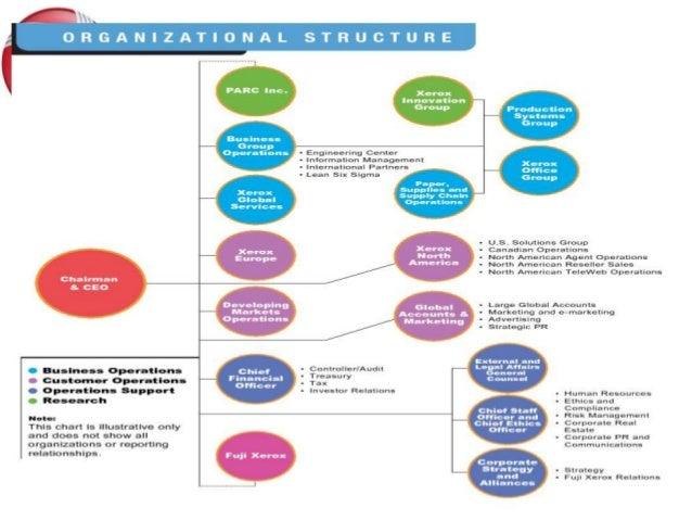 Domestic Supply Chain