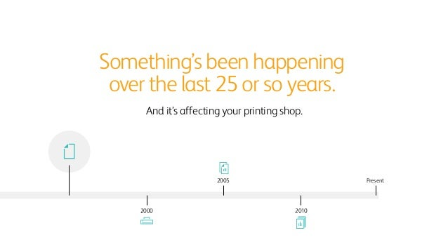 Personalization Opportunity for Printers