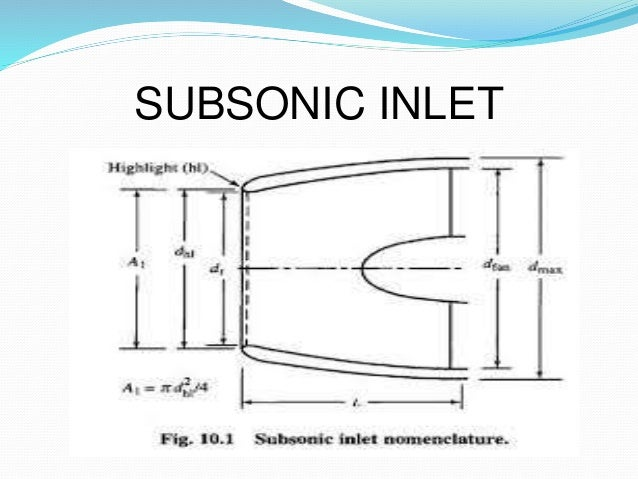 subsonic and supersonic inlets for jet engines pdf