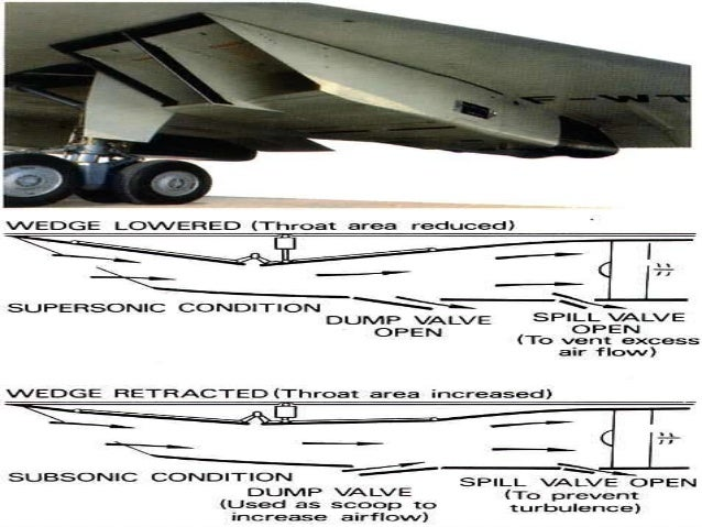 fundamentals of aircraft and rocket propulsion pdf