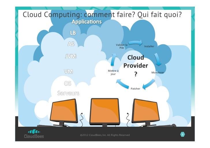 Cloud Computing: comment faire? Qui fait quoi?                                                Valider la              ...
