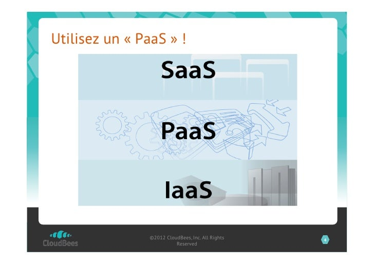 Utilisez un «PaaS» !                ©2012 CloudBees, Inc. All Rights   4                          Reserved