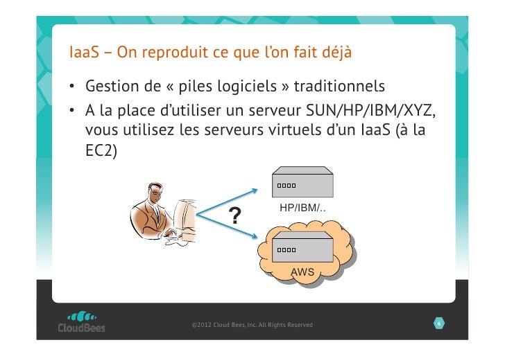 IaaS – On reproduit ce que l'on fait déjà• Gestion de «piles logiciels» traditionnels• A la place d'utiliser un serveu...