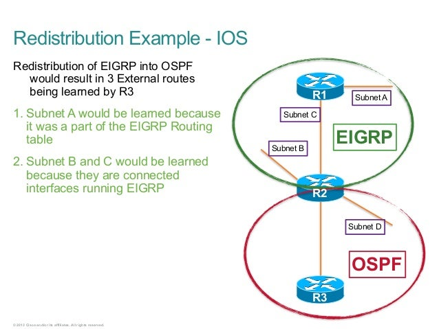 ospf vs eigrp Rip, ospf and eigrp are belonging to the dynamic routing protocols 14 distance vector and link state distance vector protocols is a vector which contains both distance and direction such as.