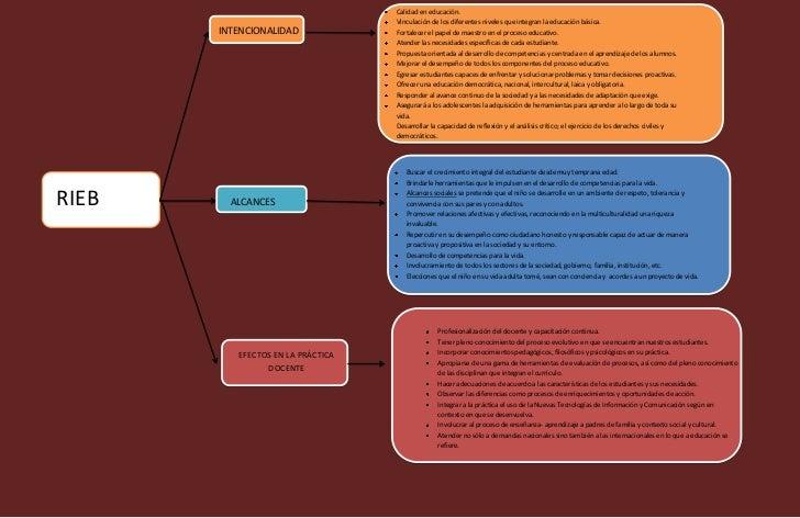 Calidad en educación.                                   Vinculación de los diferentes niveles que integran la educación bá...