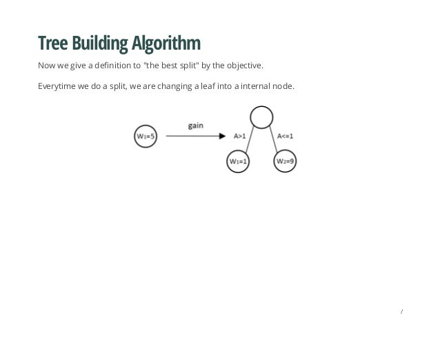 """Tree Building Algorithm Now we give a definition to """"the best split"""" by the objective. Everytime we do a split, we are cha..."""