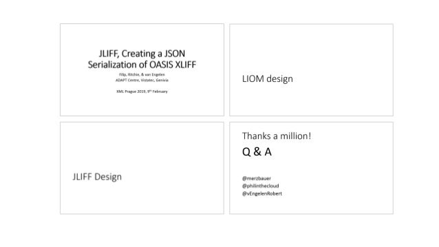 JLIFF, Creating a JSON Serialization of OASIS XLIFF Filip, Ritchie, & van Engelen ADAPT Centre, Vistatec, Genivia XML Prag...