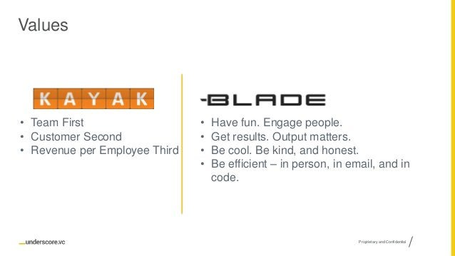 Proprietary and Confidential Values • Team First • Customer Second • Revenue per Employee Third • Have fun. Engage people....