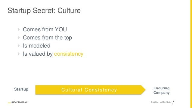 Proprietary and Confidential Startup Secret: Culture  Comes from YOU  Comes from the top  Is modeled  Is valued by con...