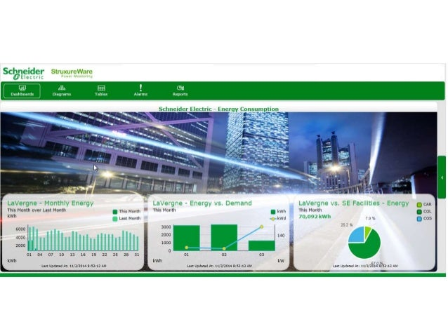 Why City Metrics Matter, by James Anderson, Schneider Electric