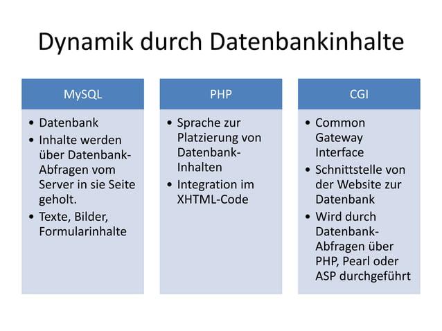Dynamik durch Datenbankinhalte      MySQL                    PHP                  CGI• Datenbank             • Sprache zur...