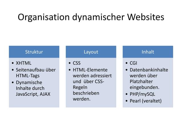Organisation dynamischer Websites     Struktur               Layout                Inhalt• XHTML               • CSS      ...