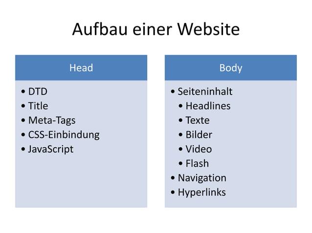 Aufbau einer Website         Head                   Body• DTD                • Seiteninhalt• Title                • Headli...