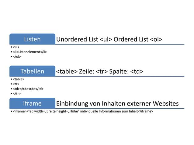 Listen              Unordered List <ul> Ordered List <ol>• <ul>• <li>Listenelement</li>• </ul>      Tabellen              ...