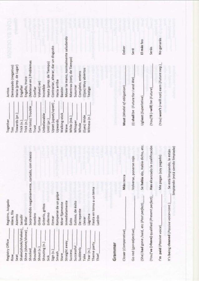 Lb d glossary Slide 2