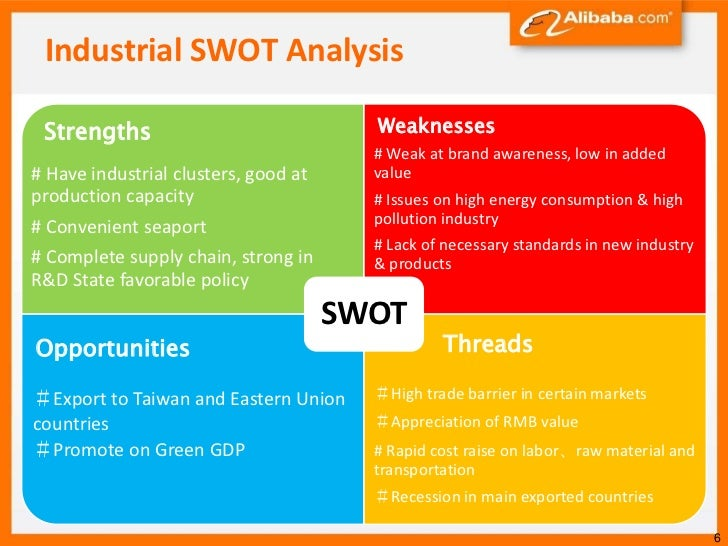 china swot analysis Scribd is the world's largest social reading and publishing site.