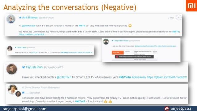Xiaomi TV Social Media Buzz Analysis - MiTV