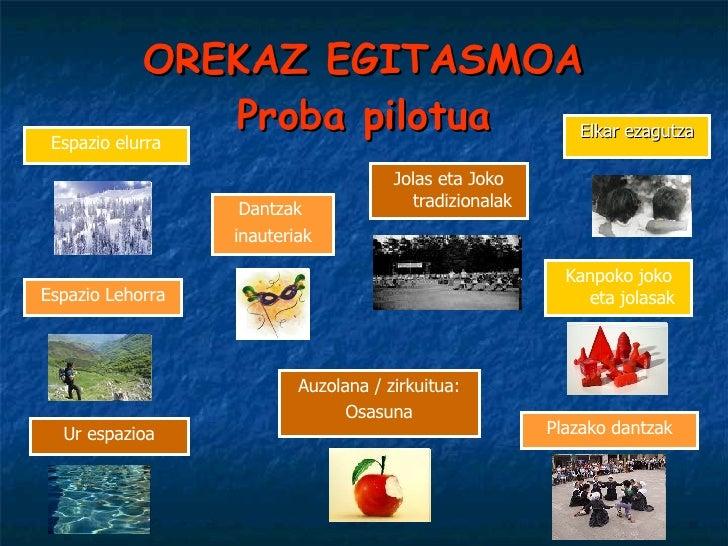 OREKAZ EGITASMOA Proba pilotua <ul><li>Elkar ezagutza </li></ul>Espazio Lehorra Jolas eta Joko tradizionalak Espazio elurr...