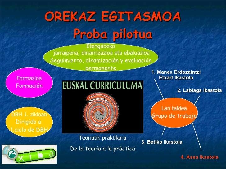 OREKAZ EGITASMOA Proba pilotua DBH 1. zikloan Dirigido a  1.ciclo de DBH Etengabeko jarraipena, dinamizazioa eta ebaluazio...