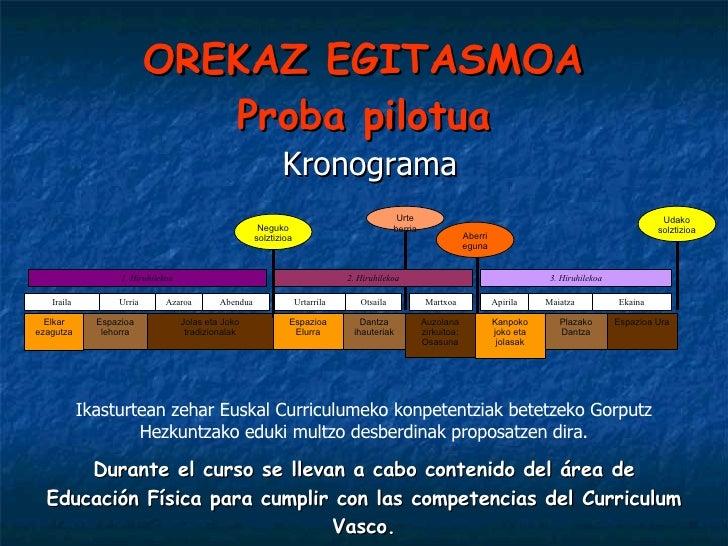 OREKAZ EGITASMOA Proba pilotua <ul><li>Kronograma </li></ul>Ikasturtean zehar Euskal Curriculumeko konpetentziak betetzeko...