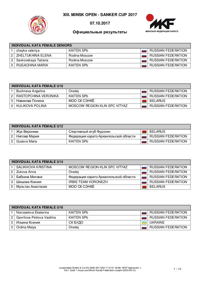 XIII. MINSK OPEN - SANKER CUP 2017 07.10.2017 Официальные результаты (c)sportdata GmbH & Co KG 2000-2017(2017-10-10 18:39)...