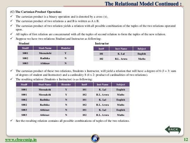 sumita arora PDFs / eBooks