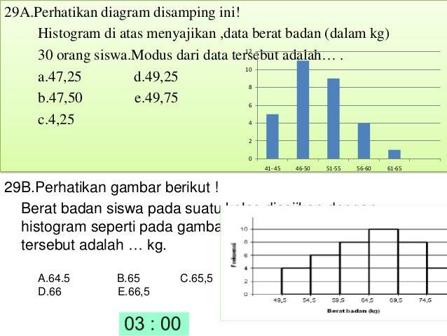 Latihan Soal Matematika Semester 1 Kelas 11 SMA/MA (1)