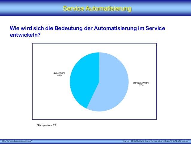 """X [iks] Umfrage """"Service Automatisierung"""" Service Automatisierung Wie wird sich die Bedeutung der Automatisierung im Servi..."""