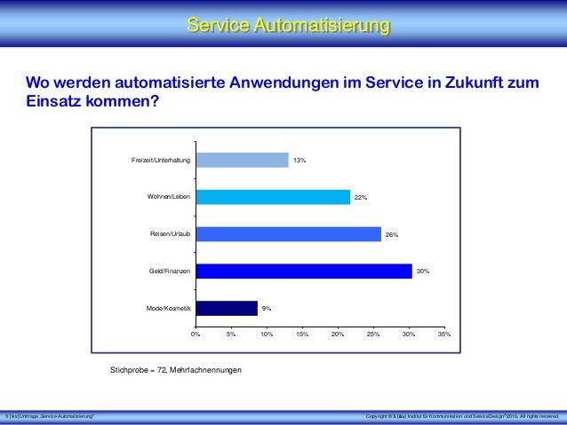 """X [iks] Umfrage """"Service Automatisierung"""" Service Automatisierung Wo werden automatisierte Anwendungen im Service in Zukun..."""