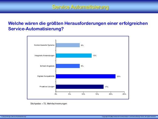 """X [iks] Umfrage """"Service Automatisierung"""" Service Automatisierung Welche wären die größten Herausforderungen einer erfolgr..."""